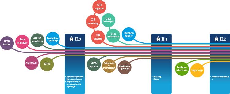 Aerius-diagram2